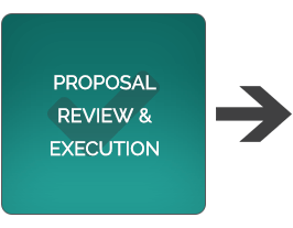GapZap-process-proposal-review-execution
