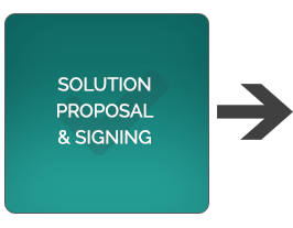 solution proposal-GapZap-process