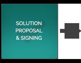 solution proposal-GapZap-process